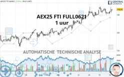 AEX25 FTI FULL0721 - 1 uur