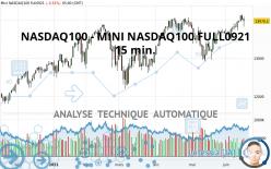 NASDAQ100 - MINI NASDAQ100 FULL0921 - 15 min.