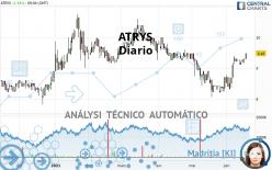 ATRYS - Diario