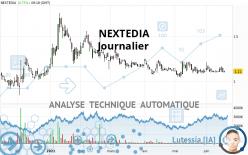 NEXTEDIA - Täglich