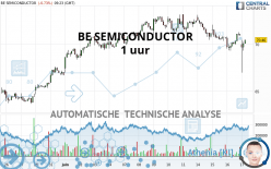BE SEMICONDUCTOR - 1 uur