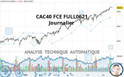 CAC40 FCE FULL0721 - Journalier