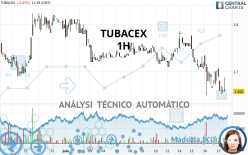 TUBACEX - 1H