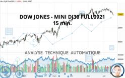 DOW JONES - MINI DJ30 FULL0921 - 15 min.