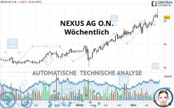 NEXUS AG O.N. - Wöchentlich