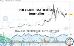 POLYGON - MATIC/USDT - Journalier