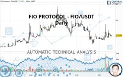 FIO PROTOCOL - FIO/USDT - Daily