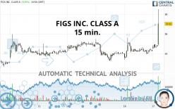 FIGS INC. CLASS A - 15 min.