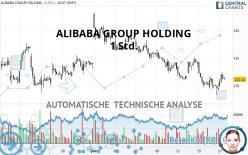 ALIBABA GROUP HOLDING - 1 Std.