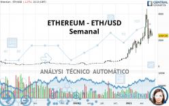 ETHEREUM - ETH/USD - Semanal