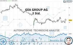 GEA GROUP AG - 1 Std.