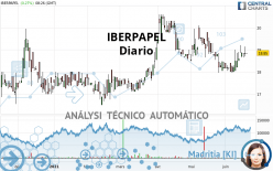 IBERPAPEL - Diario