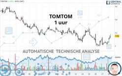 TOMTOM - 1 uur