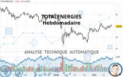 TOTALENERGIES - Hebdomadaire