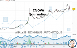 CNOVA - Journalier