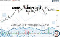 GLOBAL FASHION GRP EO-.01 - Täglich