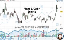 PROSE. CASH - Diario