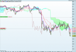 5Y TNOTE FULL0921 - Daily