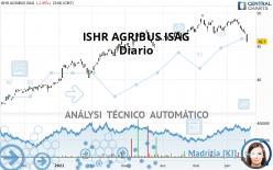 ISHR AGRIBUS ISAG - Diario