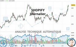 SHOPIFY - Journalier