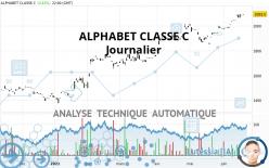 ALPHABET CLASSE C - Journalier
