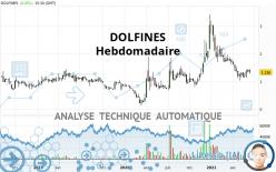 DOLFINES - Hebdomadaire