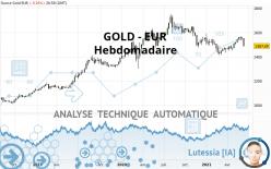GOLD - EUR - Hebdomadaire
