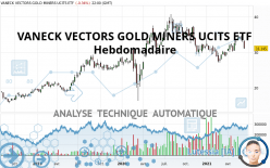 VANECK VECTORS GOLD MINERS UCITS ETF - Hebdomadaire