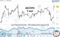 ACCSYS - 1 uur