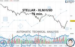 STELLAR - XLM/USD - 15 min.