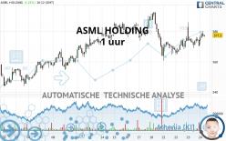 ASML HOLDING - 1 uur