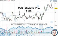 MASTERCARD INC. - 1 Std.
