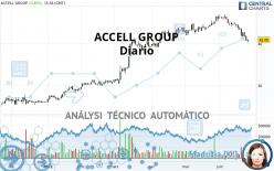 ACCELL GROUP - Diario