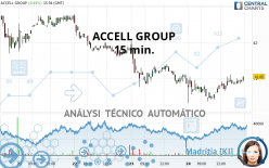 ACCELL GROUP - 15 min.