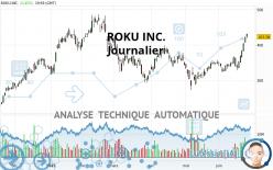 ROKU INC. - Journalier
