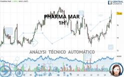 PHARMA MAR - 1H