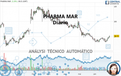 PHARMA MAR - Daily