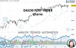 DAX30 PERF INDEX - Diario