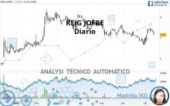 REIG JOFRE - Diario