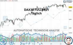 DAX40 FULL1221 - Täglich