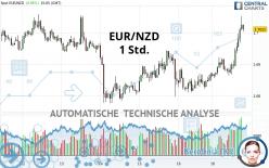 EUR/NZD - 1 Std.