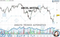ARCEL.MITTAL - 1H
