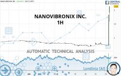 NANOVIBRONIX INC. - 1H