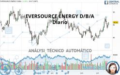 EVERSOURCE ENERGY D/B/A - Dagelijks