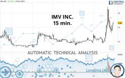 IMV INC. - 15 min.