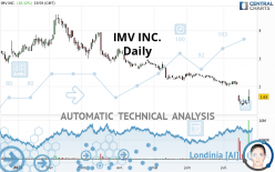 IMV INC. - Dagelijks