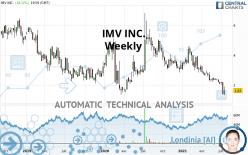 IMV INC. - Semanal