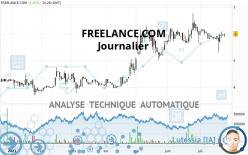 FREELANCE.COM - Daily