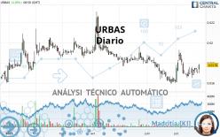 URBAS - Diario