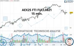 AEX25 FTI FULL0821 - 15 min.